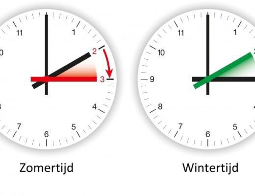 Zomertijd-en-wintertijd-wanneer-wordt-de-klok-verzet
